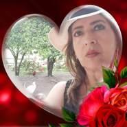 mariab1300's profile photo