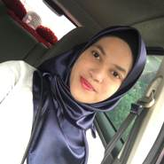 fatinnabilah5's profile photo