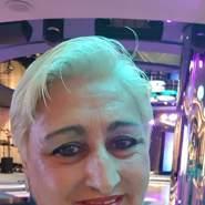 elizabetha360's profile photo