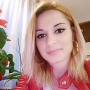 Iasmina2019's profile photo
