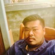 marut_prasitsom's profile photo
