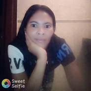 sharishal's profile photo