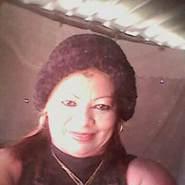 magalydeleon's profile photo