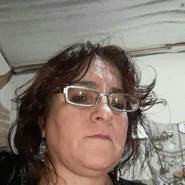 kary_dejavu's profile photo
