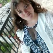 mgiannake588's profile photo