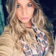 elizalola's profile photo