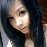 chakritl1's profile photo