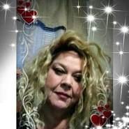 margiee17's profile photo