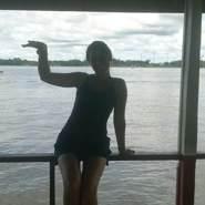 carito8732's profile photo