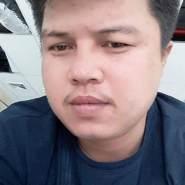 sathit_luekaewma's profile photo