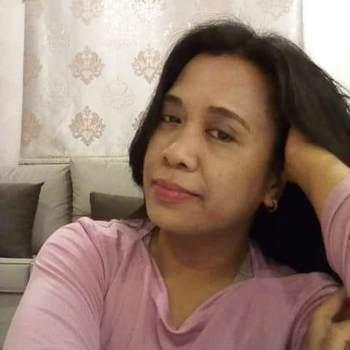 lyn_lynq_Al Farwaniyah_Single_Female