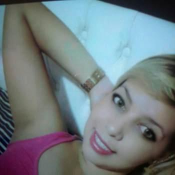 anap6399_Regiao Autonoma Dos Acores_أعزب_إناثا