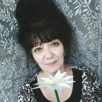 user_jv80764_Vitsyebskaya Voblasts'_Single_Female