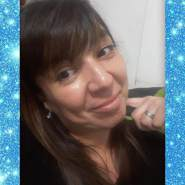 marcelas247's profile photo