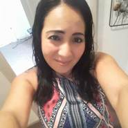 sherry248's Waplog profile image