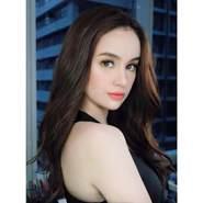 kellyl170's profile photo