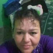 lupitap28's profile photo