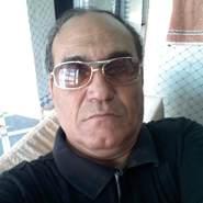 mohamedhadji387's profile photo