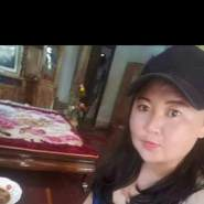 pan583's profile photo