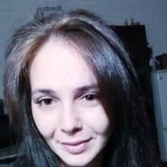 user_tvauy48's profile photo