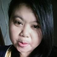 thitiwan25254's profile photo