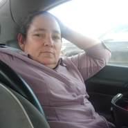 bertam28's profile photo