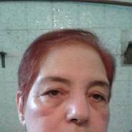 isar286's profile photo