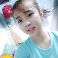 mym175's profile photo