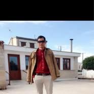 thanh1372's profile photo