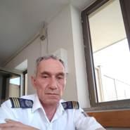ceferaxundov593's profile photo