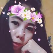 indrif14's profile photo
