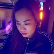 anhv052's profile photo