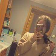 wisienkawikta's profile photo