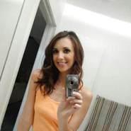 ghjfgjfyj's profile photo