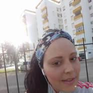 mariai1063's profile photo