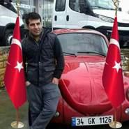 abidinduman9's profile photo