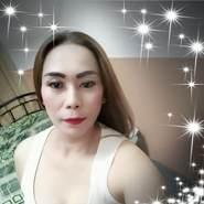 user_czgqd925's profile photo