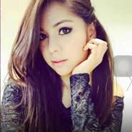 navobuzuge436dh's profile photo