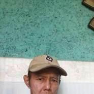deniy340's profile photo