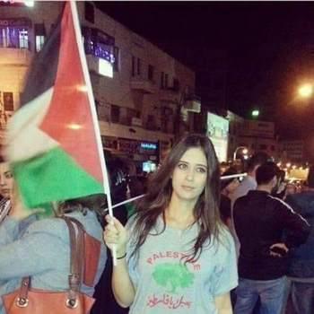 user_lq5298_Gaza_Single_Female
