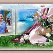 ngank872's profile photo