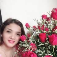 thuhiennguyen9's profile photo