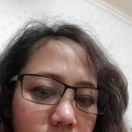 saharas2's profile photo