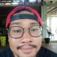 gurup927's profile photo