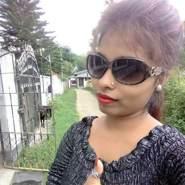 Pinki1990's profile photo