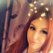 joykattie04's profile photo