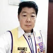 alvink41's profile photo