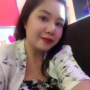 suchantas's profile photo