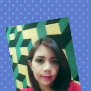 dinda783's profile photo