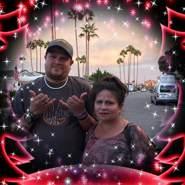 anthonys569's profile photo